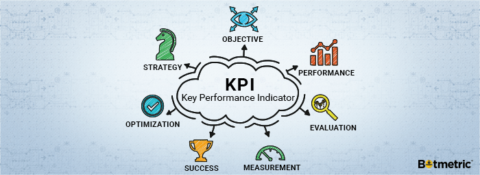 Core Cloud KPIs