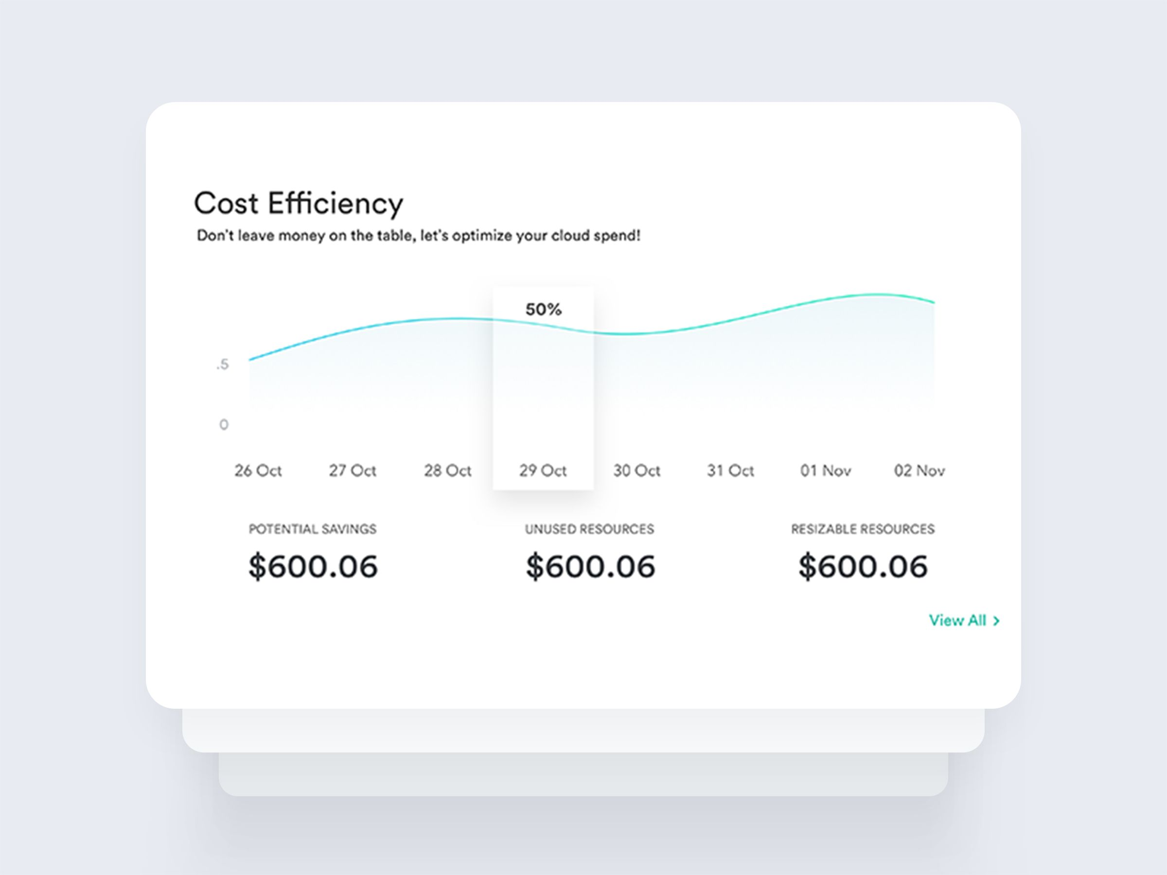 Cost Efficiency